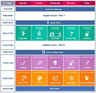 Программа на неделю Летняя школа в Италии Alphabet day summer school in Italy