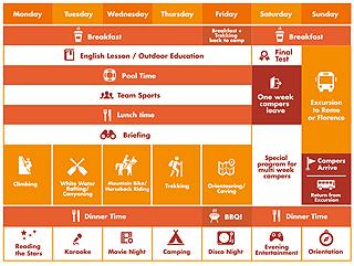 Распорядок дня впечатления Летняя школа в Италии Alphabet outdoor exploration